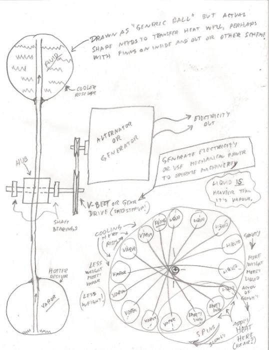 Heat Wheel Create The Future Design Contest
