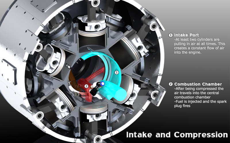 Doyle Rotary Engine Create The Future Design Contest