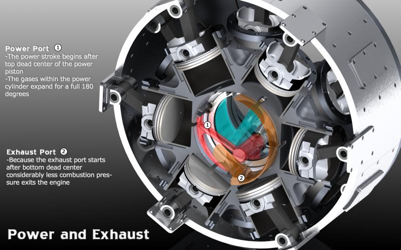 Doyle Rotary Engine