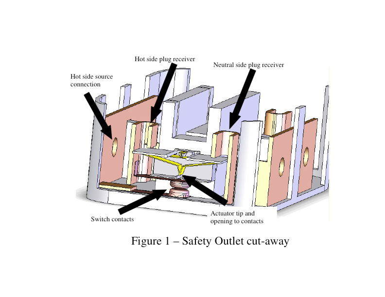 Safety Electrical Outlet :: Create the Future Design Contest