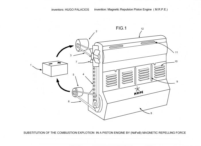 Magnetic Repulsion Piston Engine (MRPE)