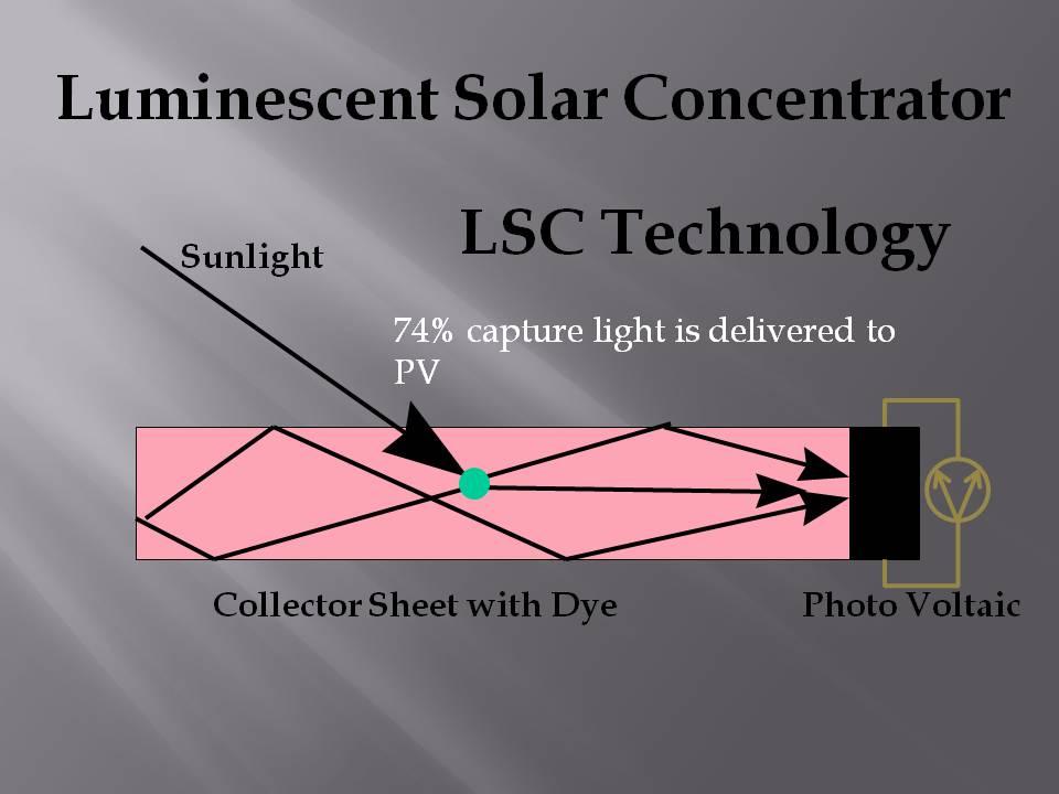 Passive Luminescent Solar Concentrator    Create The