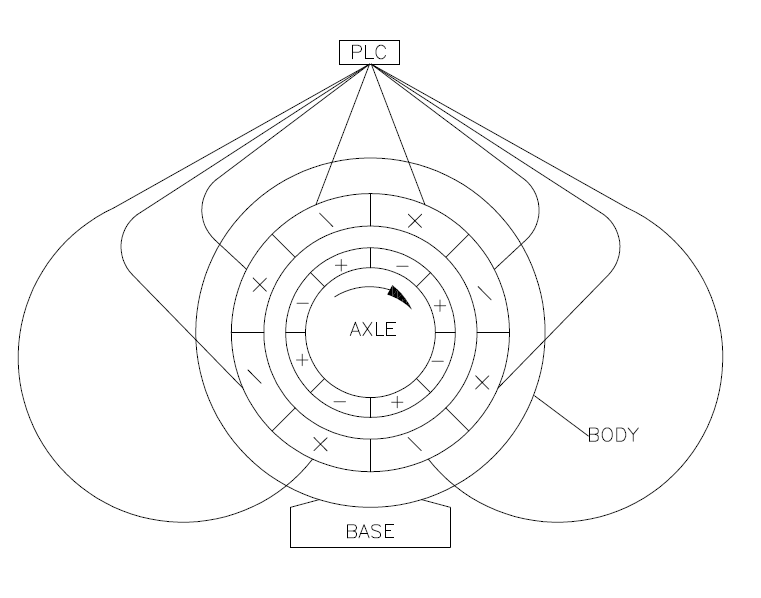 Diagram Of Polarity