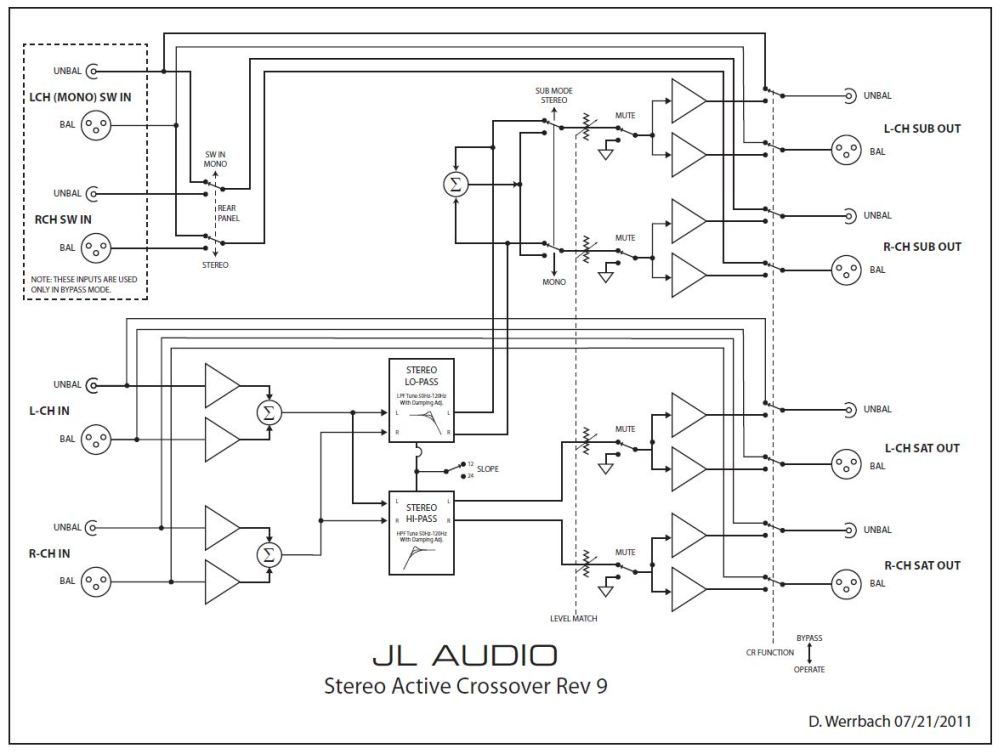 active subwoofer crossover create the future design contest speaker crossover schematic i am presenting the model cr1 \u201cactive subwoofer crossover\u201d which i designed as director of home electronics r&d at jl audio headquartered in miramar,