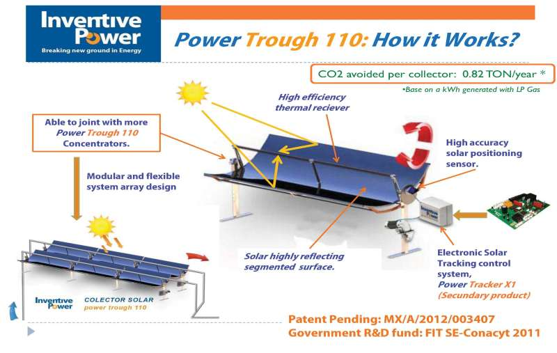 Parabolic Trough Solar Concentrator For Process Heat