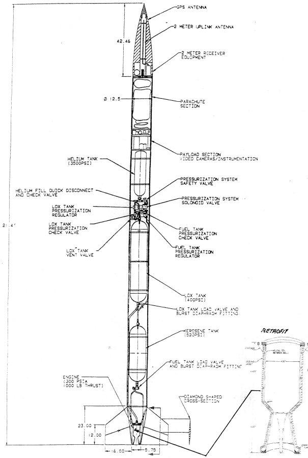 High Performance Rocket Engine for Missiles on atlas rocket schematics, rocket on inertia, rocket jet aircraft, rocket engines info, avionics schematics, rocket engines found, saturn v schematics, rocket diagram, nova rocket schematics, hydraulic schematics, railgun schematics,