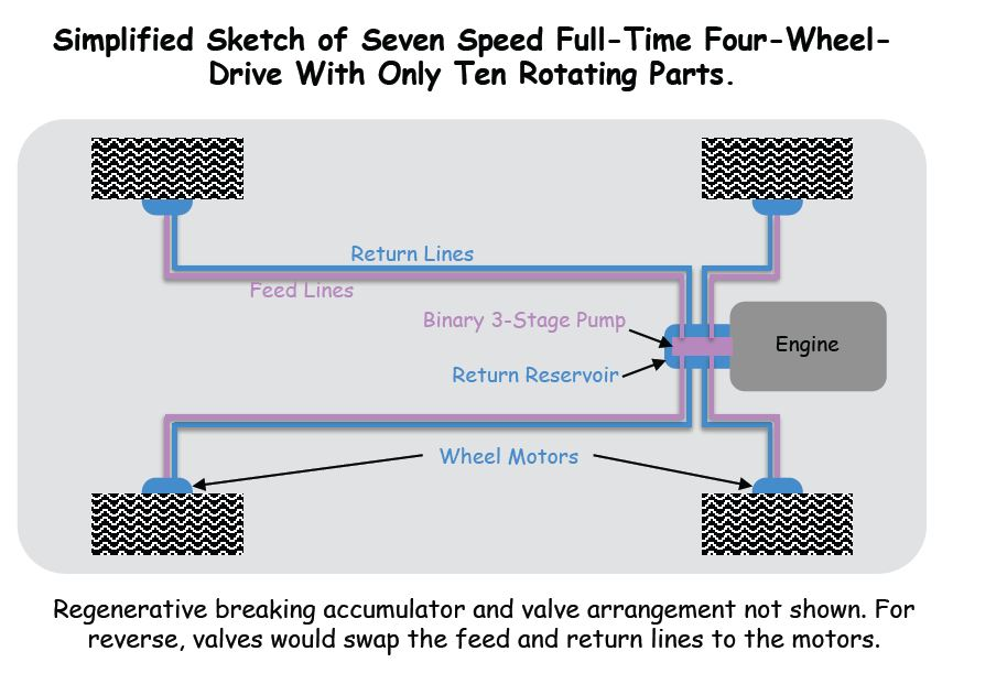 20120701204221_7_Speed_FT4WD_Dwg2 7 speed ft4wd hydrostatic drive create the future design contest