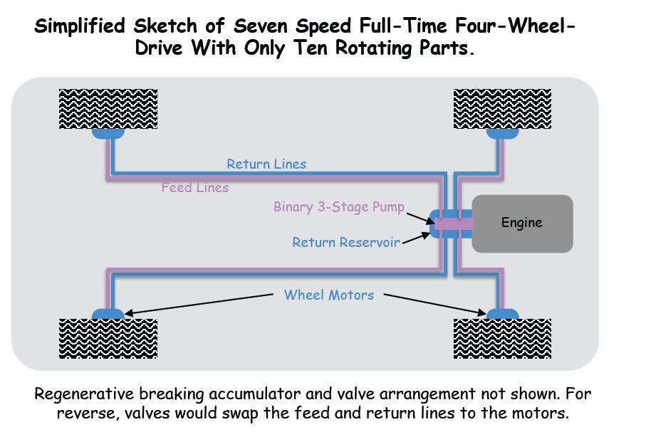 two engine hydraulic pump diagram vane pump diagram wiring