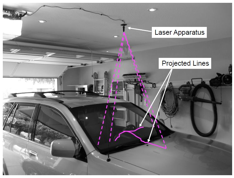 Laser Guided Car Parking System    Create The Future