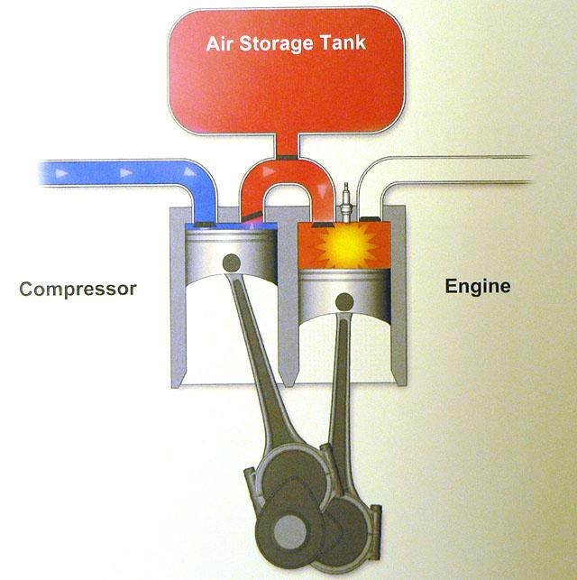 compressed air engine create the future design contest