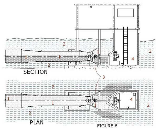 low head hydro power generation