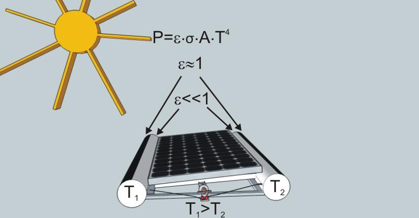 Passive Solar Panel Tracker Create The Future Design