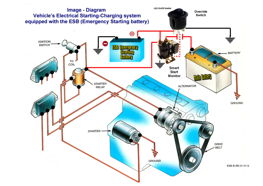 Vehicle Battery System Diagrams - Auto Electrical Wiring Diagram •