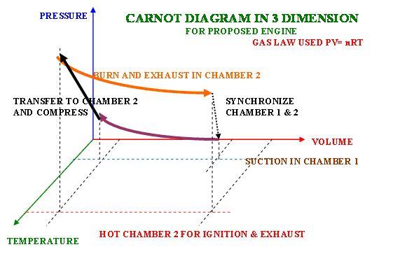 Wankel Engine Pv Diagram Auto Electrical Wiring Diagram