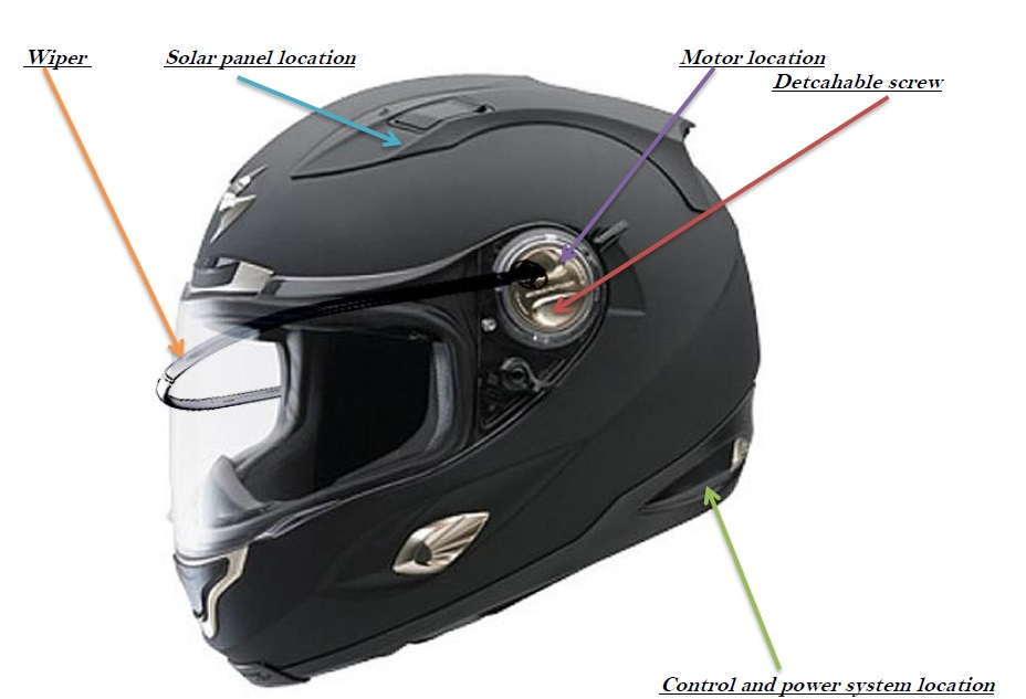 Horizontal Axis Helmet Wiper System Create The Future