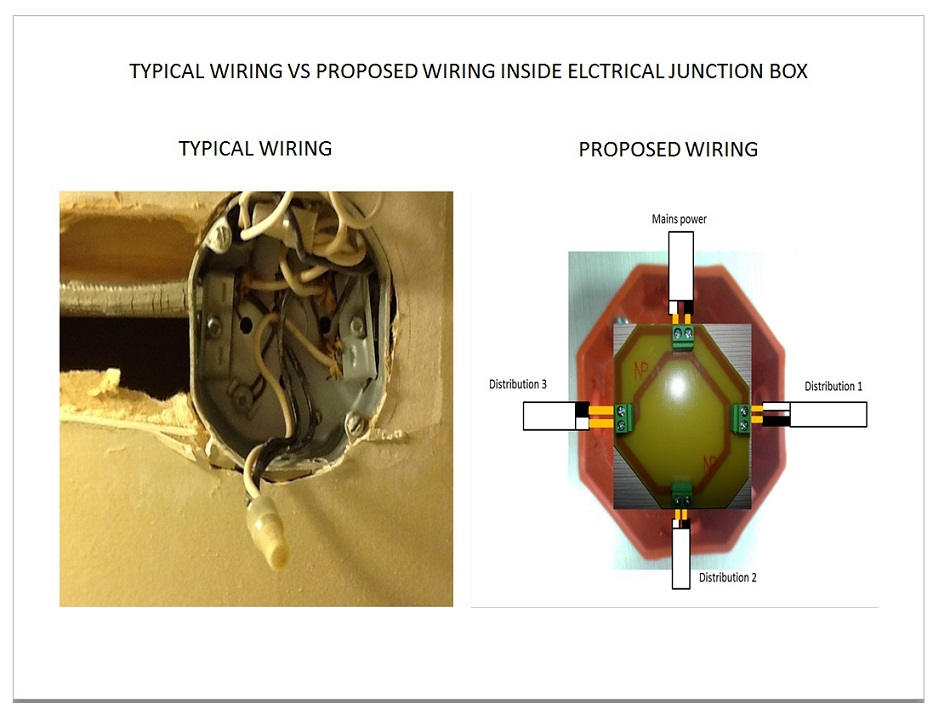 Electrical Junction Box Wire Router on electrical fire, electrical wire, electrical circuits, electrical receptacle types, electrical repair, electrical energy, electrical conduit, electrical shocks, electrical engineering, electrical fuses, electrical contracting, electrical cables, electrical grounding, electrical box, electrical equipment, electrical tools, electrical diagrams, electrical cord, electrical technology, electrical volt,