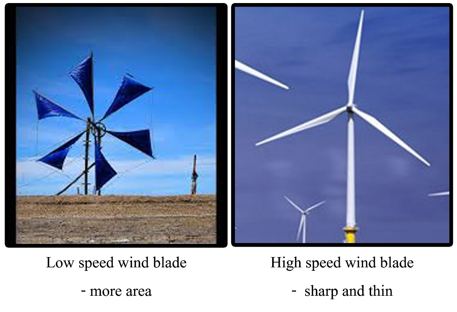 Wind furthermore Winddistance in addition Energy Concepts together with Qr Turbine also Type. on future wind turbine design
