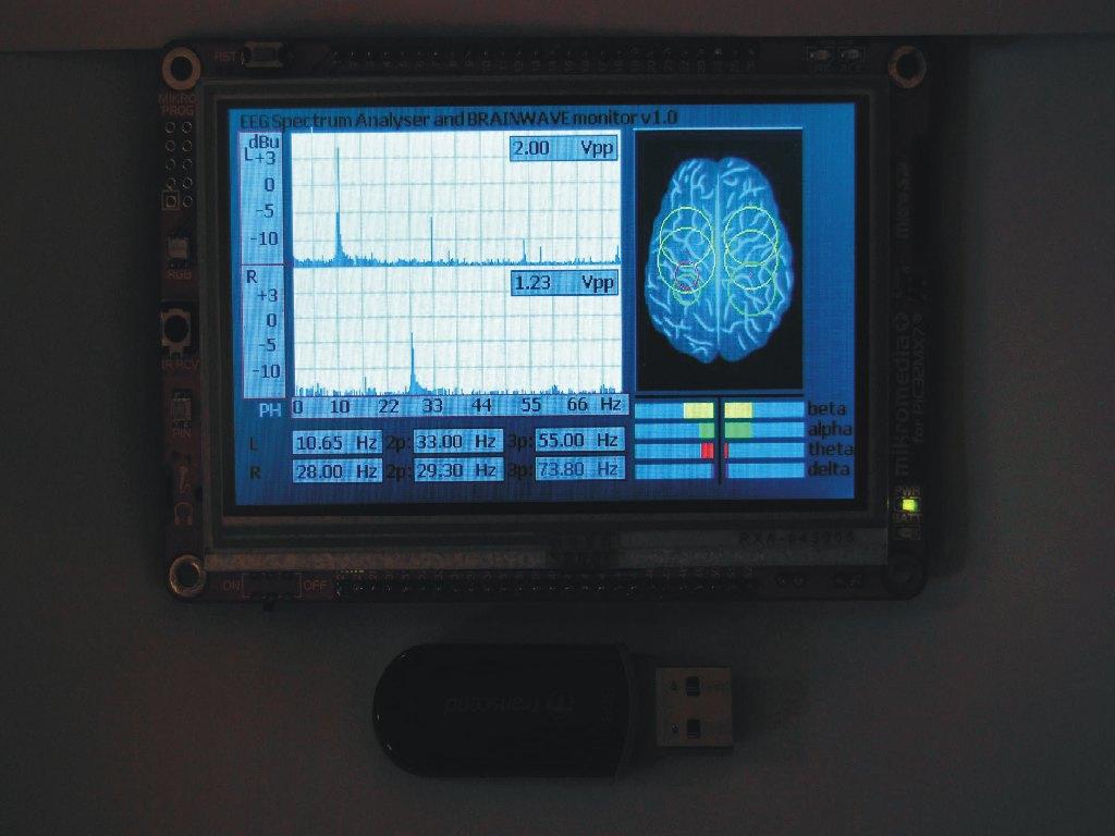 Brainwave EEG Spectrum Analyser