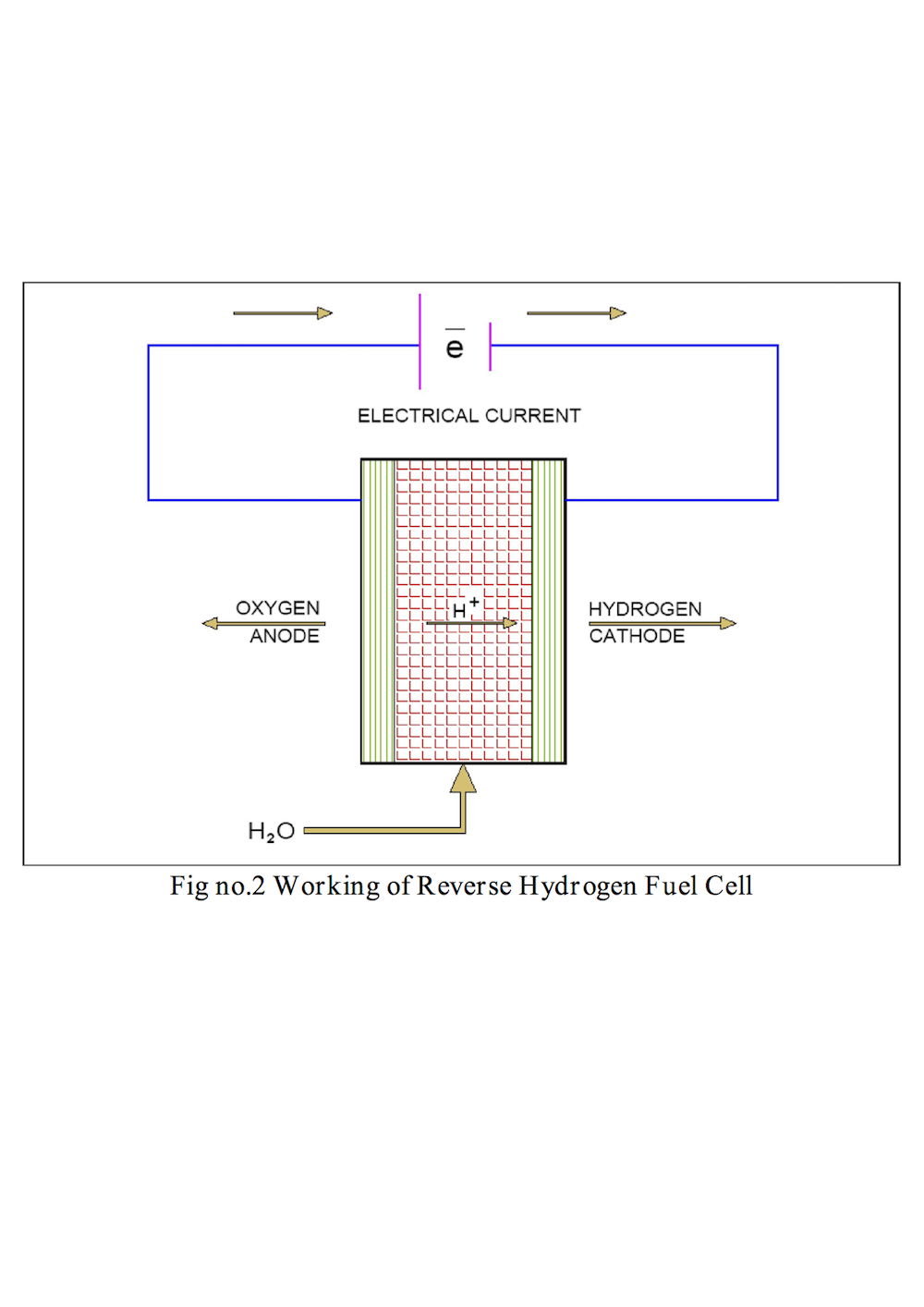 Fuel Cycle In An Internal Combustion Engine Setup Create The Diagram This Project Is About Design Of Series Various Processes Through Which A Can Be Created There
