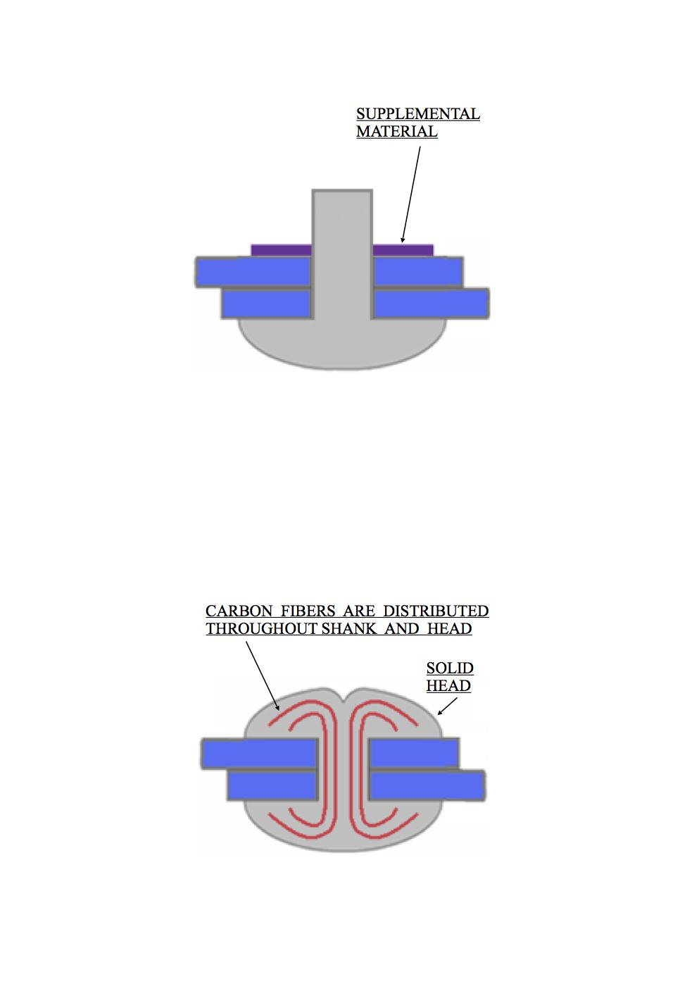 Carbon Fiber Rivet Manufacturing & Use