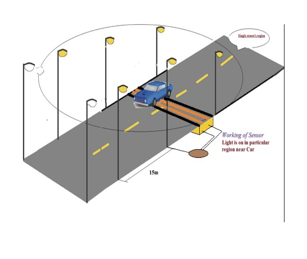 Autonomous Highway Lighting System Create The Future Design Contest Diagram Of