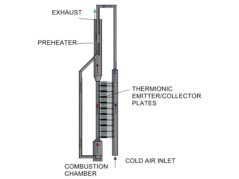 residential natural gas thermionic power system