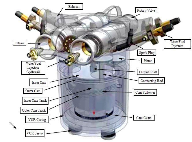 hyper4 high efficiency engine create the future design contest