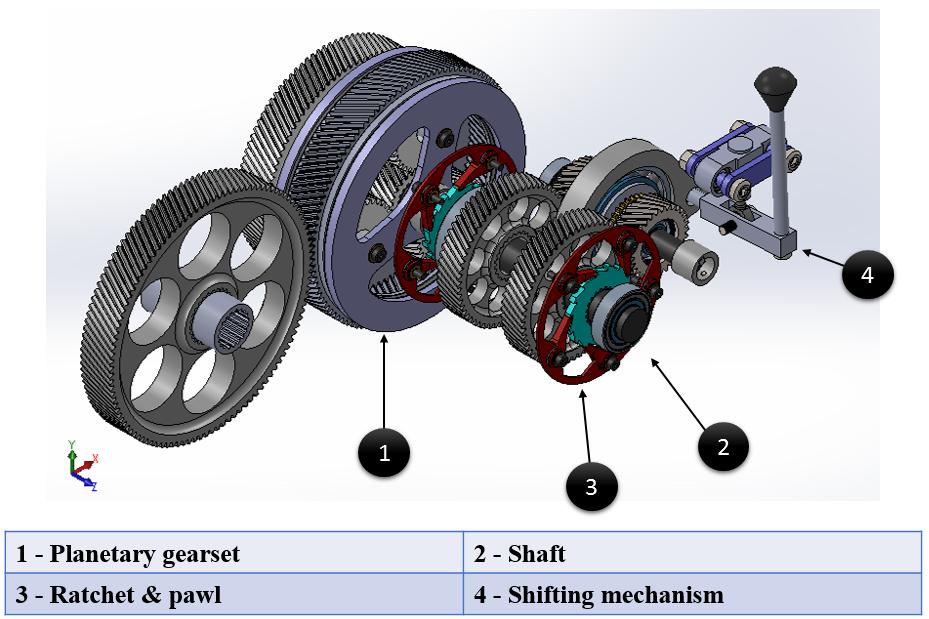 Single Motor Mechanical Power Split Transmission For Hybrid Car