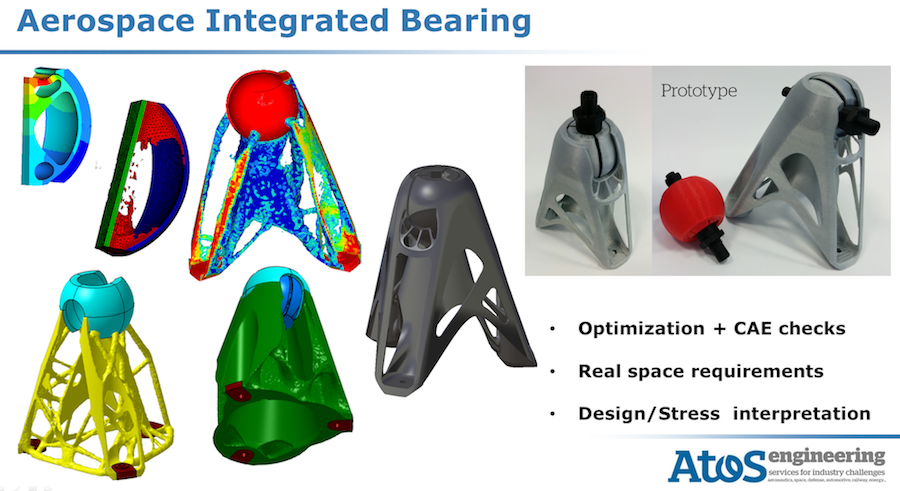 Aerospace Integrated Bearing
