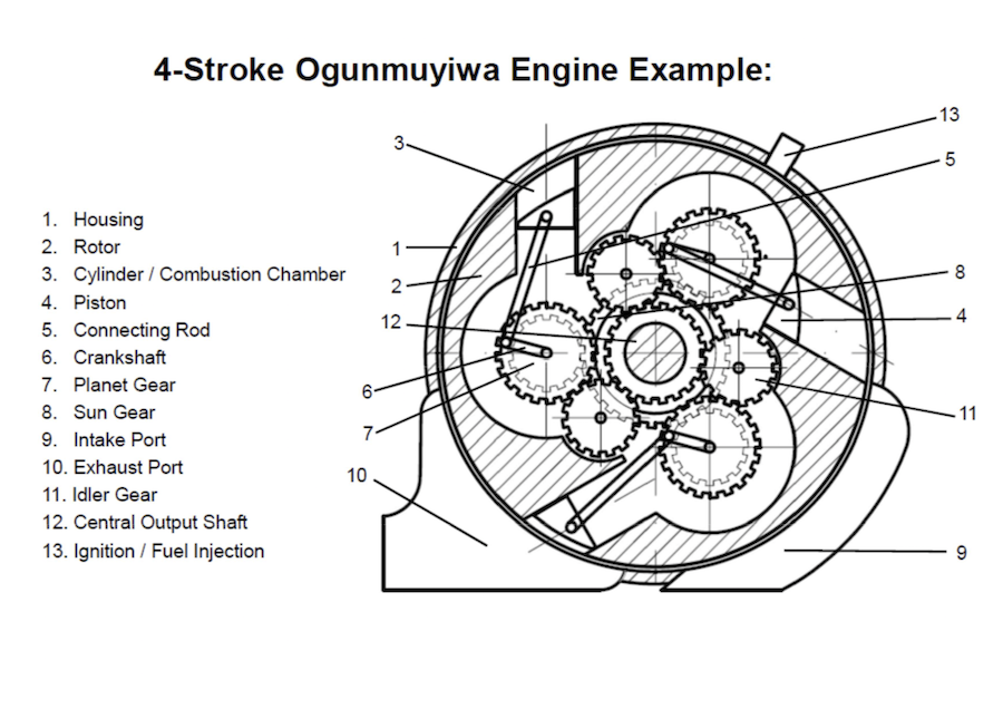 The Ogunmuyiwa Engine Cycle
