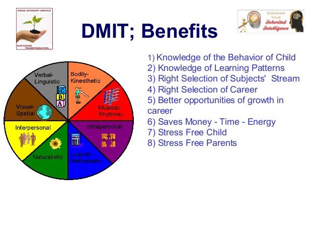 Entrant Status Check >> DMIT :: Create the Future Design Contest