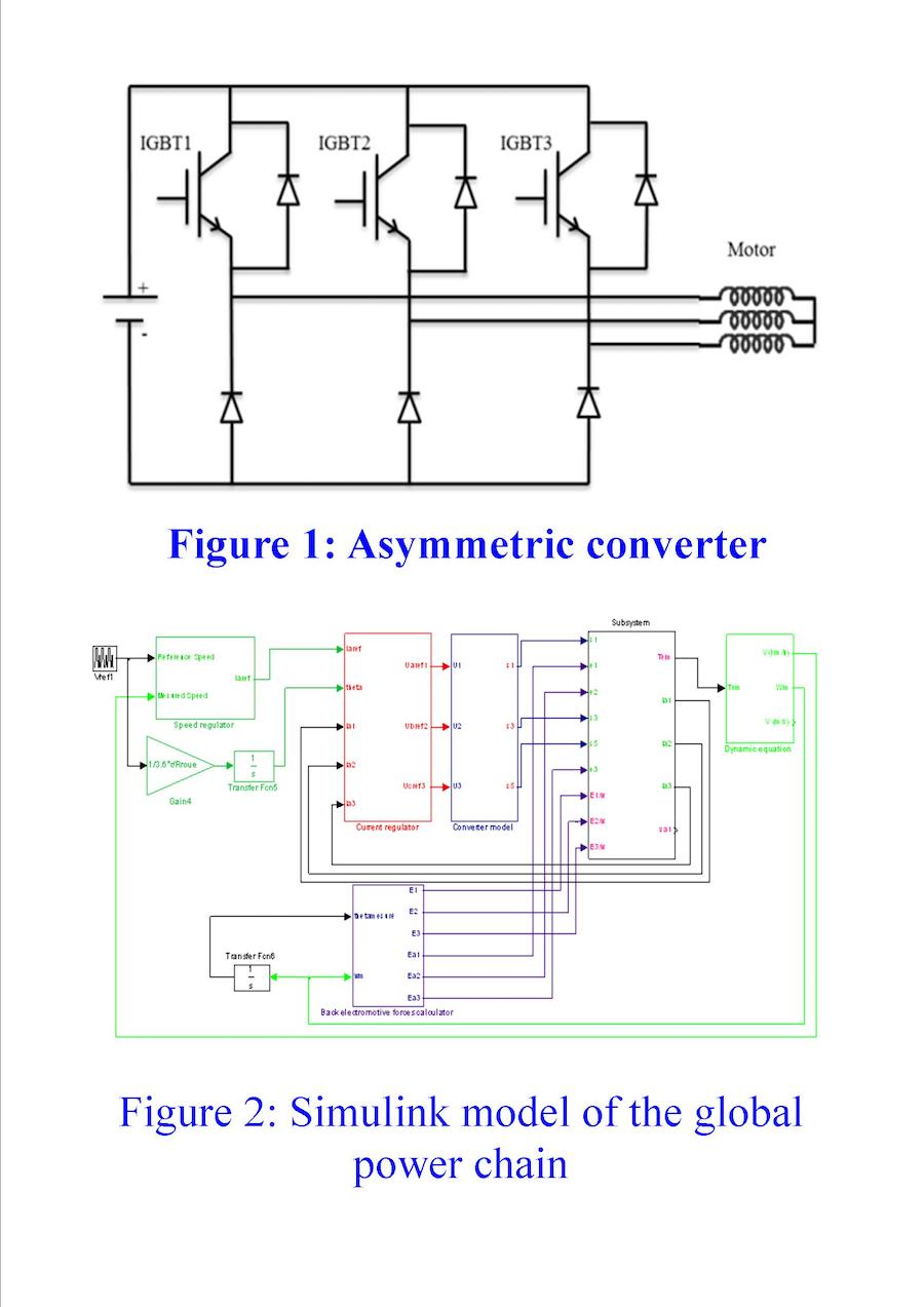 Asymetrical Power Converter For Electric Drive Create The Future Design Contest