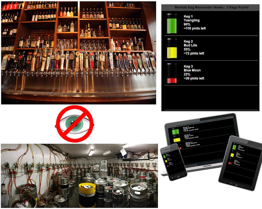 Restaurants, Bars, And Even Home Use Can Benefit From The Remote Keg  Remainder Invention. How Many Times Have People Been Sitting At A Bar,  Ordering Their ...