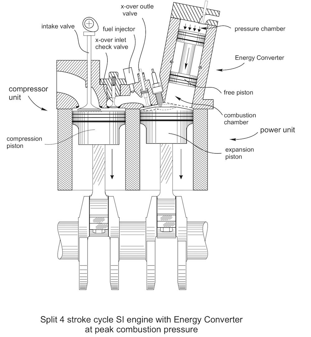 Spark Ignition Internal Combustion Engine Without Constant Volume Power Stroke Diagram We Ascertained The Ever Worst Constraint Which Is Still Existent In A Sie Cycle