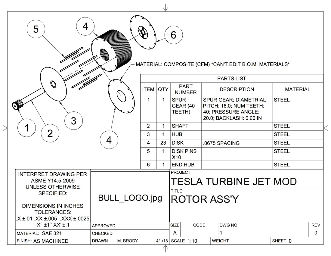 Turbine Upgrade For Commercial Jet Engines Create The Future Engine Diagram Of An Axialflow Efficient Geared Turbofan With Reduced Complexity And Cost Compared To Conventional Alternatives I Have Talked Experienced Technicians