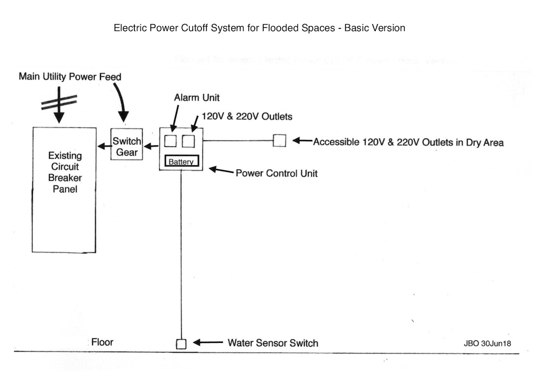 Electric Power Cutoff System For Flooded Spaces Create The Future To Build A Simple Circuit Breaker Unit Electronic We Have Occurrences Of Weather In Various Parts Country Where Flooding Occurs Midwest Has Basements That Can Flood