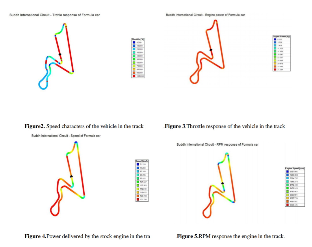 Design Of Efficient Powertrain System For A Motorsports Race Car Bike Engine Diagram The Transmission Formula Styled Racecar Using Stock Is One Best Choice All Engineering Students Who